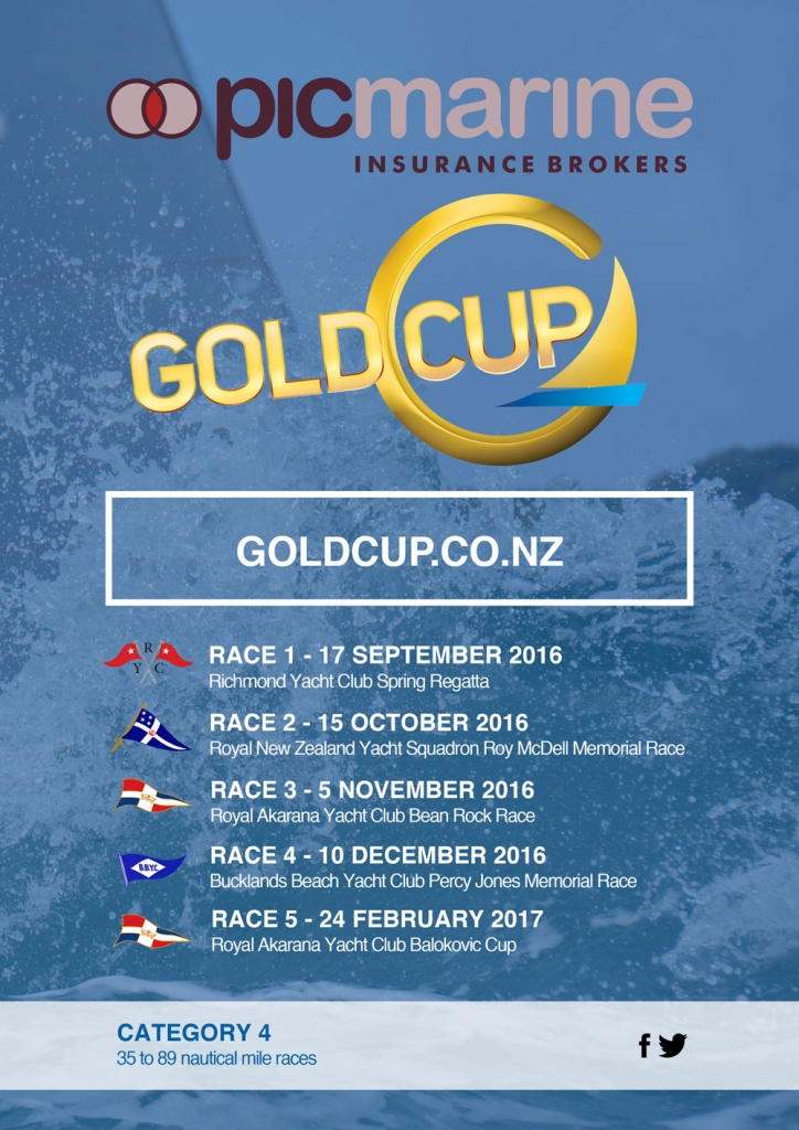 16-PICGOLDCUP