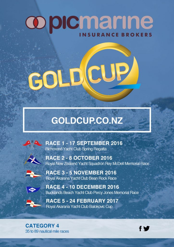 16-GOLDCUP-1000