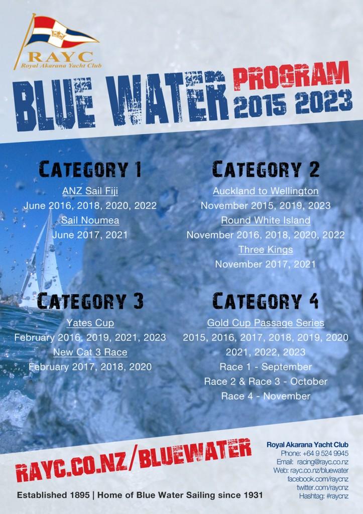 RAYC-2015-2023-Blue-Water-Program